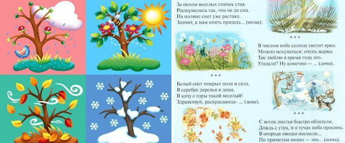 Примеры детских загадок о временах года