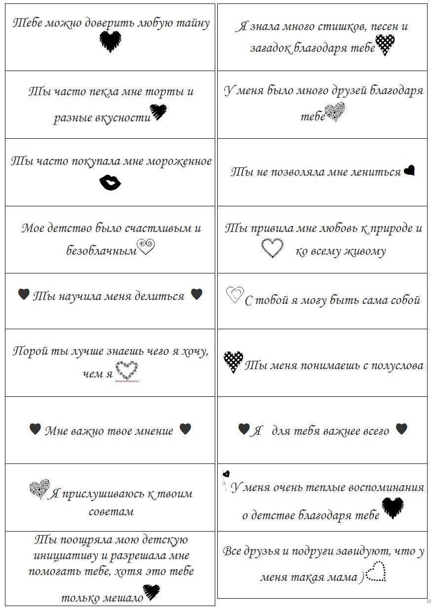 «100 причин, почему я люблю тебя» — идея для подарка любимому
