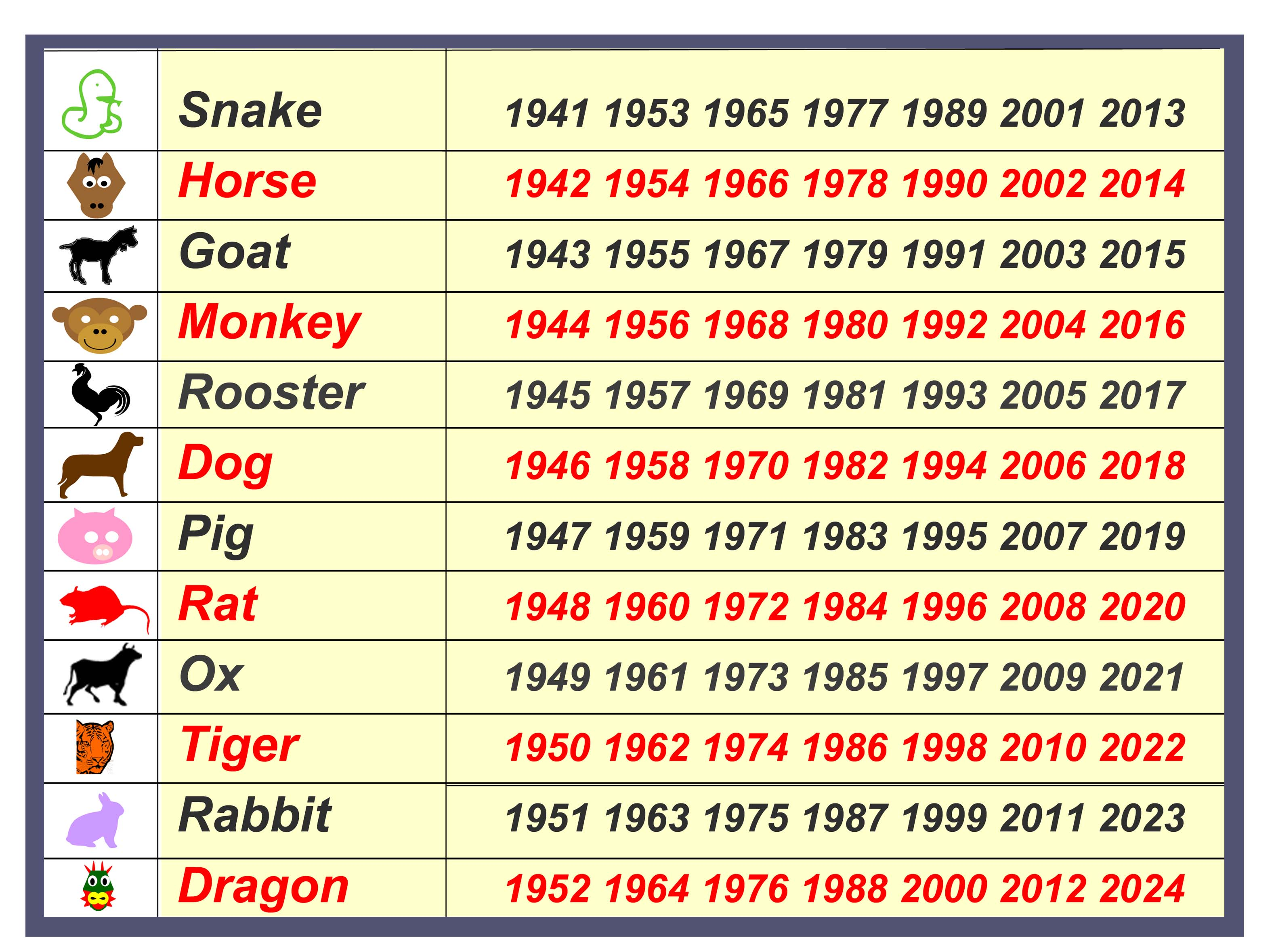 год: какое животное придет на смену Огненной Обезьяне
