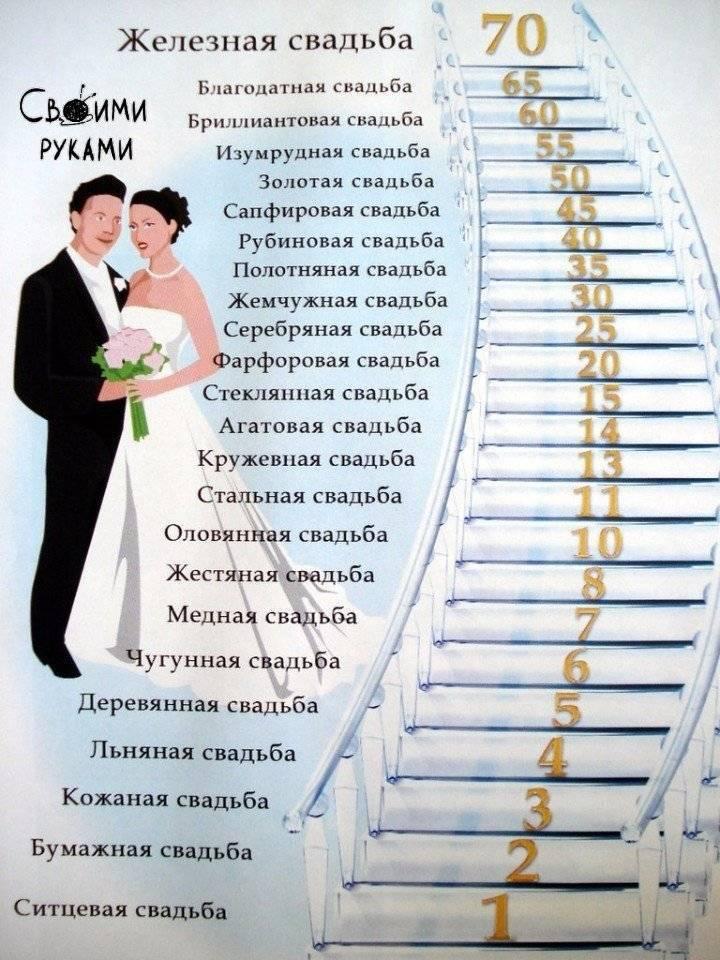 9 лет свадьбы: советы по выбору подарка