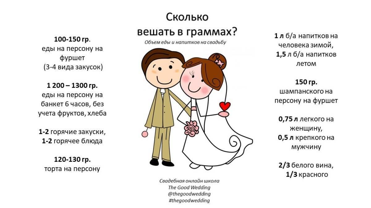 Свадебный переполох, или С чего начать подготовку к свадьбе