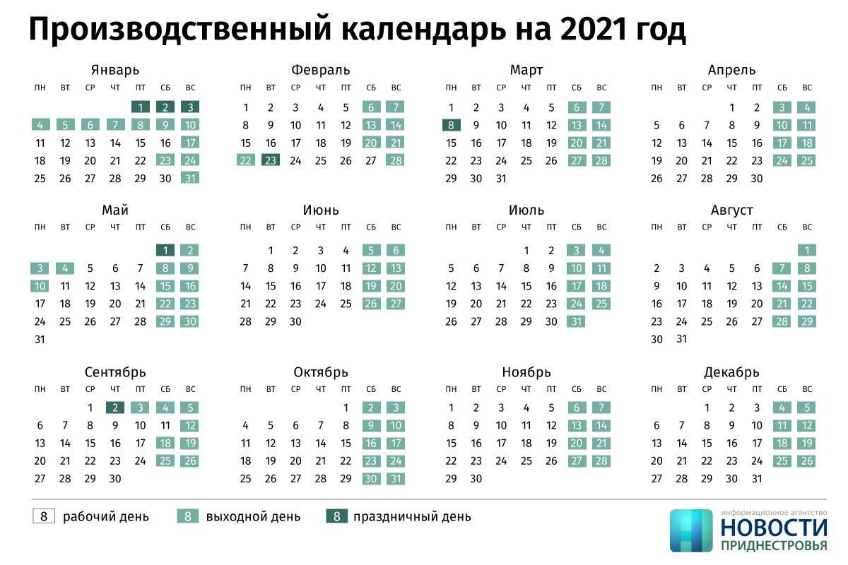 Календарь праздников на  год — утвержденный правительством РФ