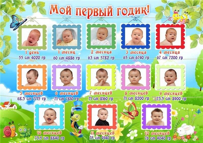 13 сценариев для детского Дня рождения