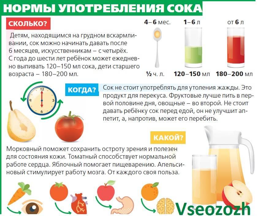 Насколько полезен гранатовый сок детям