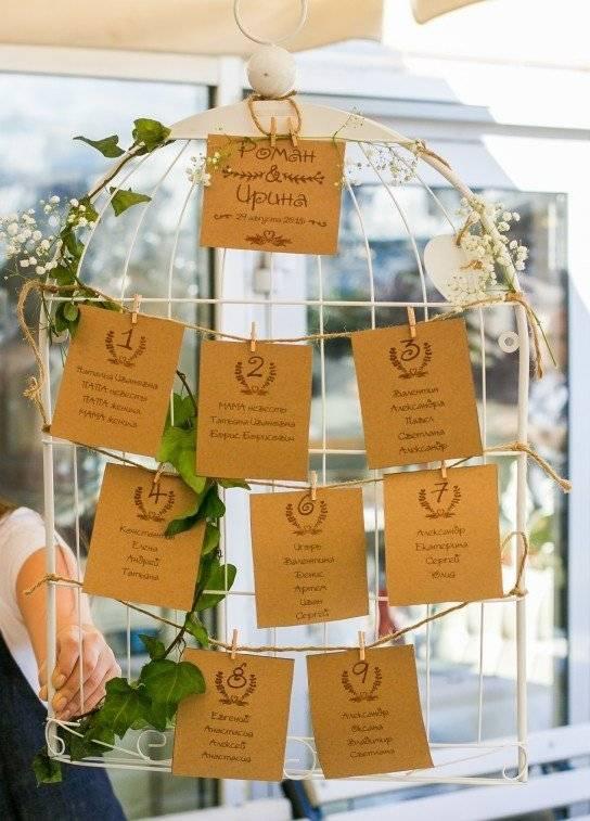 Рассадка гостей на свадьбе: какой вариант выбрать?