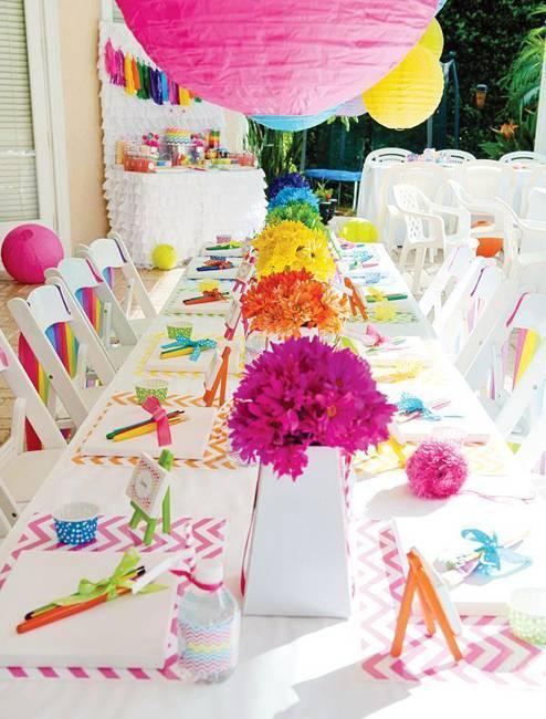 Чем удивить гостей, или идеи для детского дня рождения